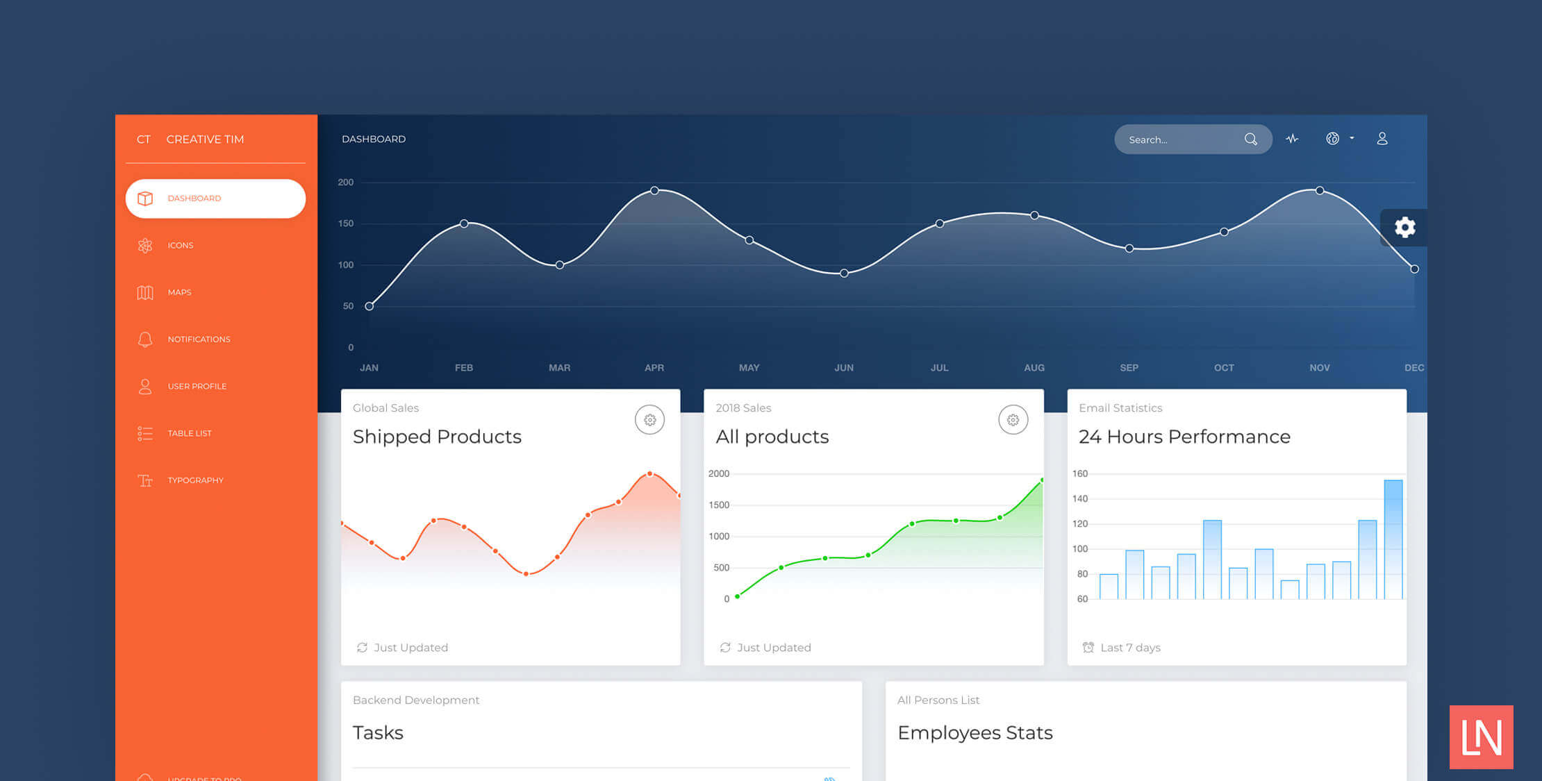 Laravel için UI Dashboard
